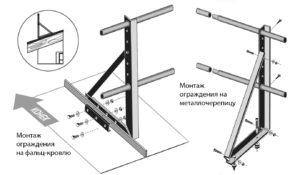 Монтаж ограждения крыши